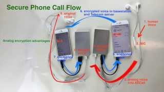 AECall , Encrypt Phone Call