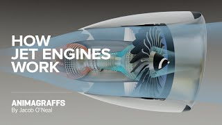How Jet Engines Work