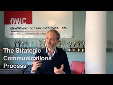 2  The Strategic Communications Process - YouTube