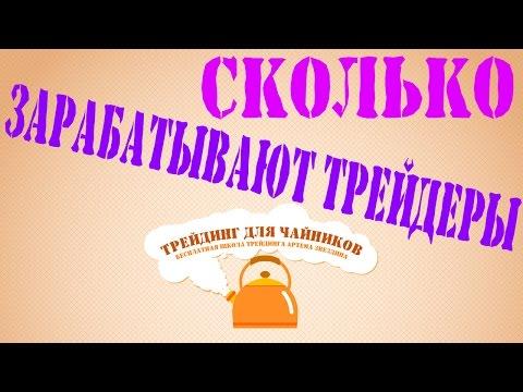 Не бинарные опционы от 1 рубля