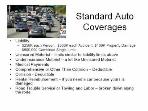 mp4 Car Insurance Ohio, download Car Insurance Ohio video klip Car Insurance Ohio