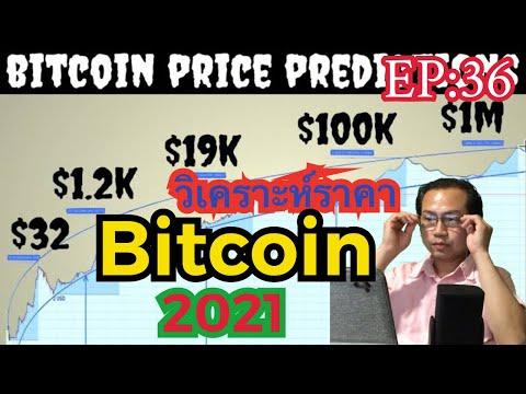 Kaip nulaužti bitcoin maišytuvą