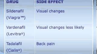 Medical Treatment of Erectile Dysfunction (ED)