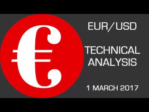 EUR/USD Has Broken Below a Rising Trend Line —  Forecast — March 1st 2017