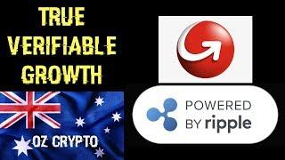 Ripple XRP: True Verifiable Growth