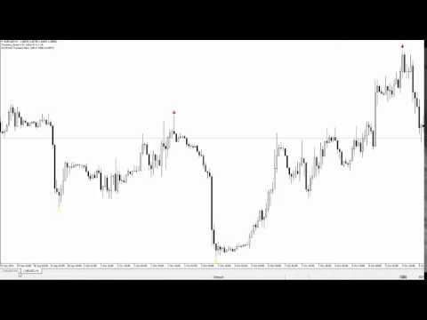 Курс австралийского доллара к доллару на форексе