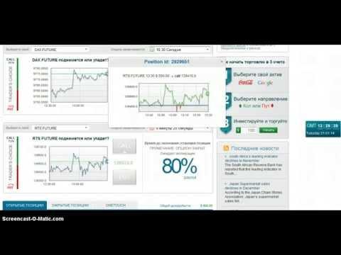 Торговая платформа для бинарных опционов онлайн