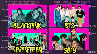 Billboard Top Social Artist Vote Of Each Day (First 5 Day Vote)