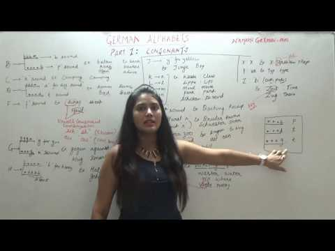 German A1 Level Chapter 1 - Live Classes Available Whatsapp +91-9636703789