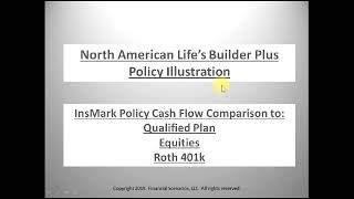 F.A.Q. #2 - How Exactly Does Indexed Life Insurance Work For Retirement Income?