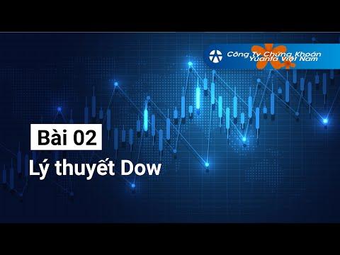 Bài 2: Lý thuyết Dow