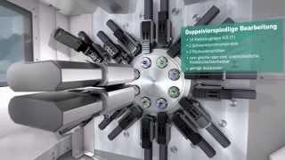 Zukunftsweisende Mehrspindeltechnologie (Animation)
