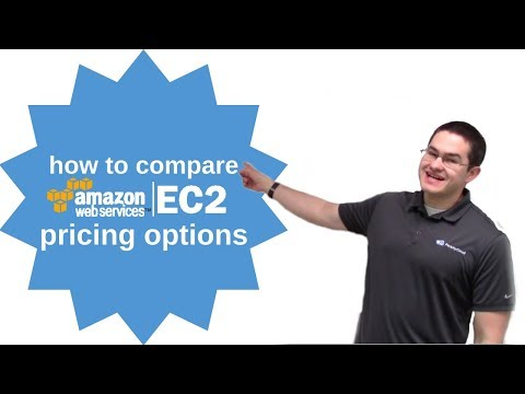 How to Compare AWS EC2 Pricing Options - YouTube