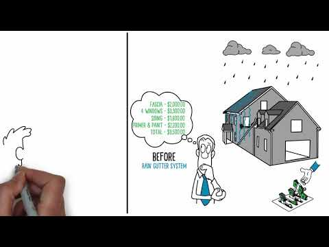 This whiteboard animation illustrates the answer to the burning question....can I wait to do this rain gutter work? Find out why you should act now and what options you have by watching now!