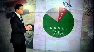 Syrian Civil War - Background