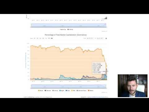 Bitcoin BTC Падает До 2200$ и ETH Просел до 320$ Что Делать При Падении Рынка Криптовалют