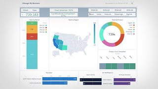 Sales Cloud PRM Demo | Salesforce