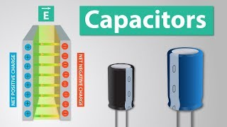 How a Capacitor Works - Capacitor Physics and Applications