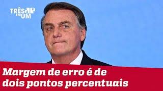 Pesquisa Datafolha aponta rejeição de Bolsonaro em 53%