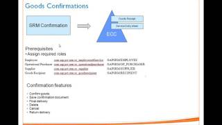 SAP SRM - Class7_Confirmation Process Introduction