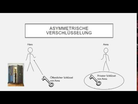 Korrekturosteotomie im Kniegelenk
