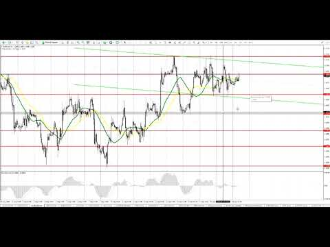 InstaForex Analytics: EUR/USD и GBP/USD: видео-прогноз на 20 сентября