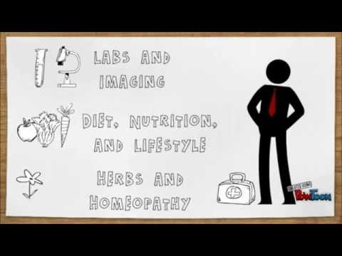 """Video """"What is Naturopathic Medicine?"""""""