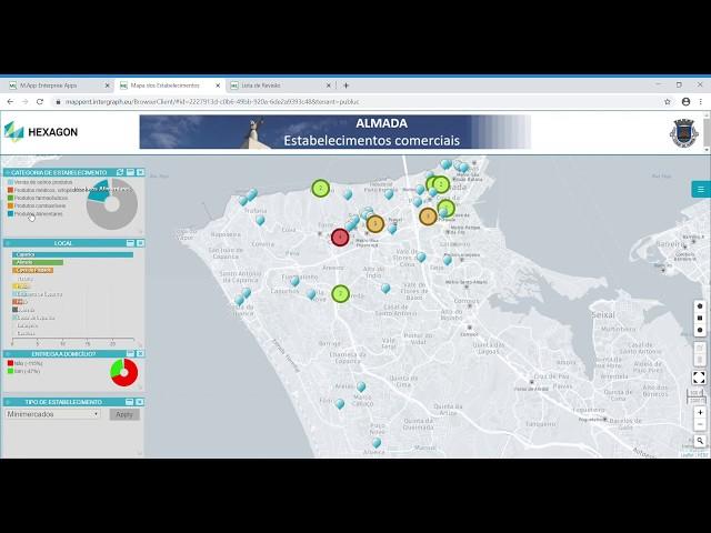 Almada Cria Mapa Com As Lojas Que Continuam Em Funcionamento