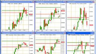 Trading Outlook for Today: January 30, 2017