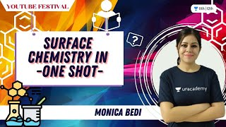 Surface Chemistry in One Shot | YouTube Festival | Unacademy Class 11&12 | Monica Bedi | LEARNING PHOTOGRAPHY  #BLOG