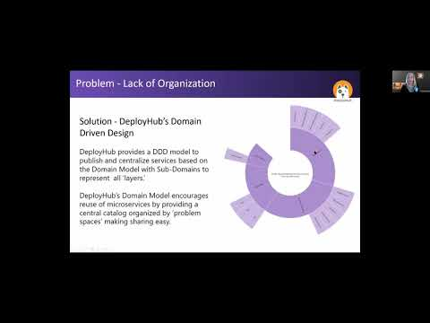 CNCF On-Demand Webinar: Containing your microservice sprawl