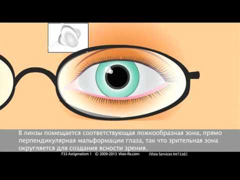 Сажают ли зрение очки