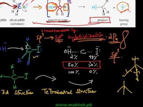 FSc Chemistry Book2, CH 10, LEC 7: Bimolecular Nucleophilic Substitution Reactions