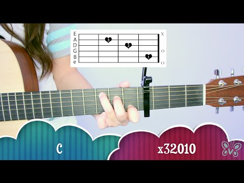 Guitar Chords with Strumming Patterns - We Can\'t Stop - Miley Cyrus ...