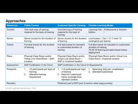 [Webinar] - Authorized Education Partner / Learning Journey