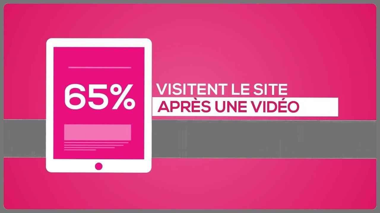 Video Marketing by #trendy