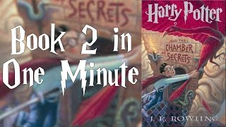 Harry Potter And The Chamber Of Secrets In One Minute | Harry Potter Explained