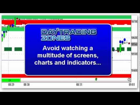 Daytrading software – Emini Trading – Trading Forex- Oil Trading- Trading Tools
