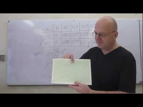 A prosztatitis pióját diagramja
