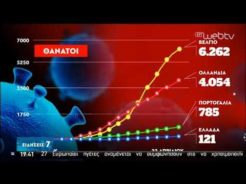 Σύγκριση κρουσμάτων/θανάτων της Ελλάδας με χώρες της Ευρώπης | 23/04/2020 | ΕΡΤ