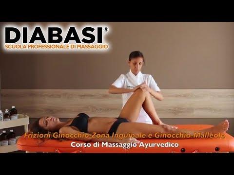 Prostata prevenzione massaggio impotenza