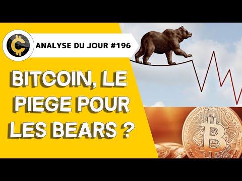 Prekybos analizė btc
