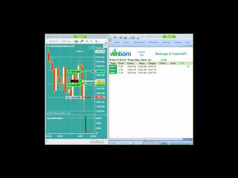 Day Trading Courses School 7.25 Profit June 16, 2011