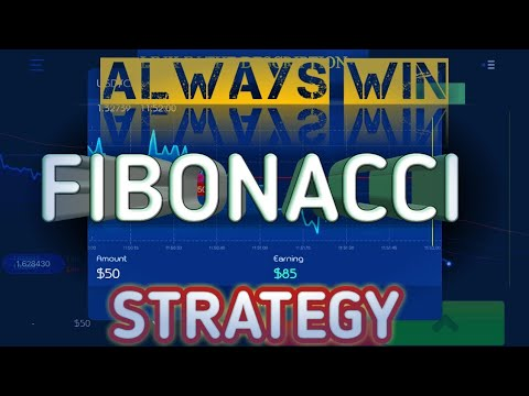 Lessons on how to make money on binary options