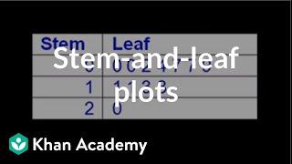 u08_l1_t2_we3 Stem-and-leaf Plots