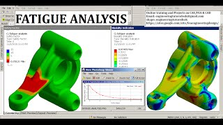 Fatigue Analysis in ANSYS   Fatigue Failure    HCF High Cycle & LCF Low Cycle Fatigue Life   GRS  