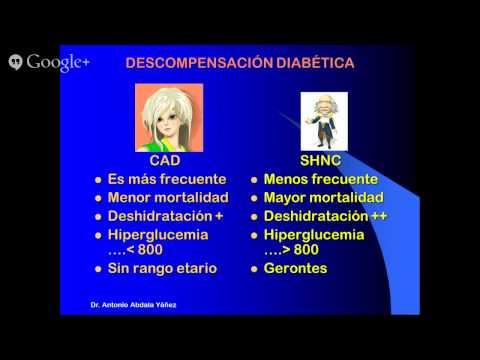 Resumen de la insulina de Farmacología