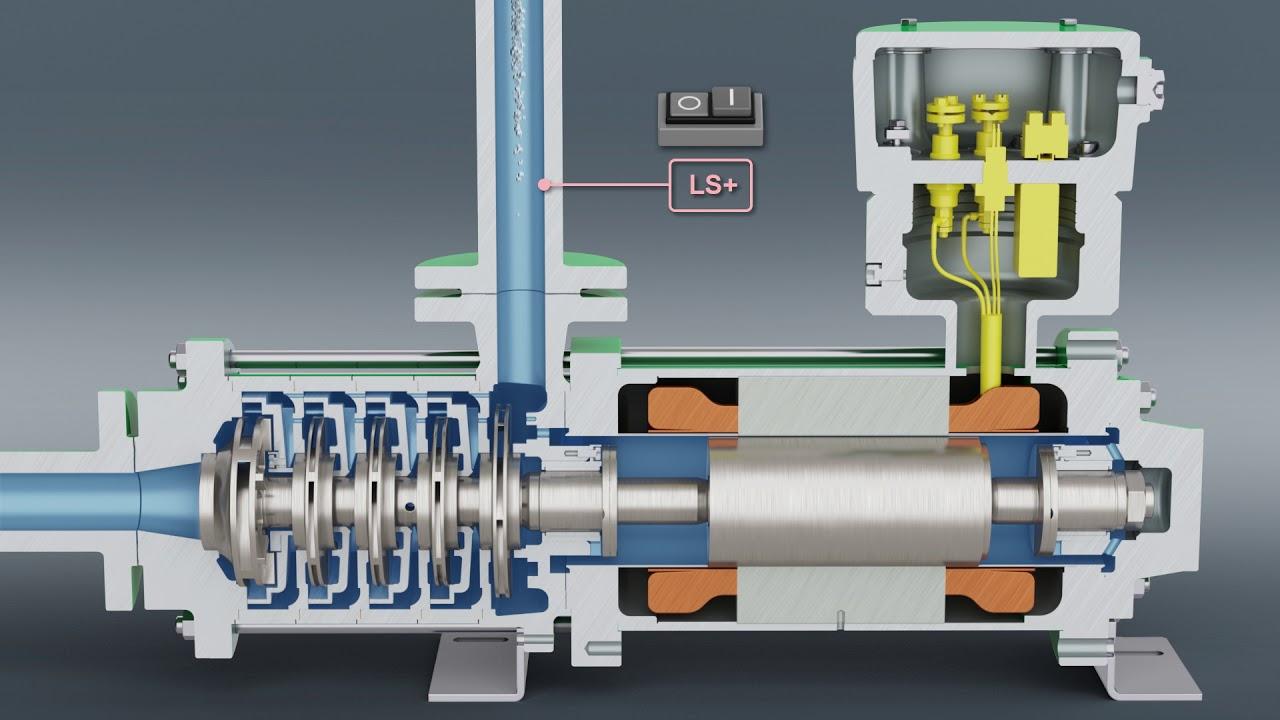 HERMETIC | CAM Spaltrohrmotorpumpe | DE