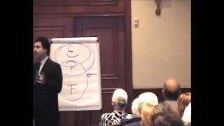 preview picture of video 'Logosofía: Crecimiento profesional y desarrollo integral del ser humano'