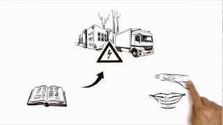 simpleshow erklärt den CO2-Fußabdruck